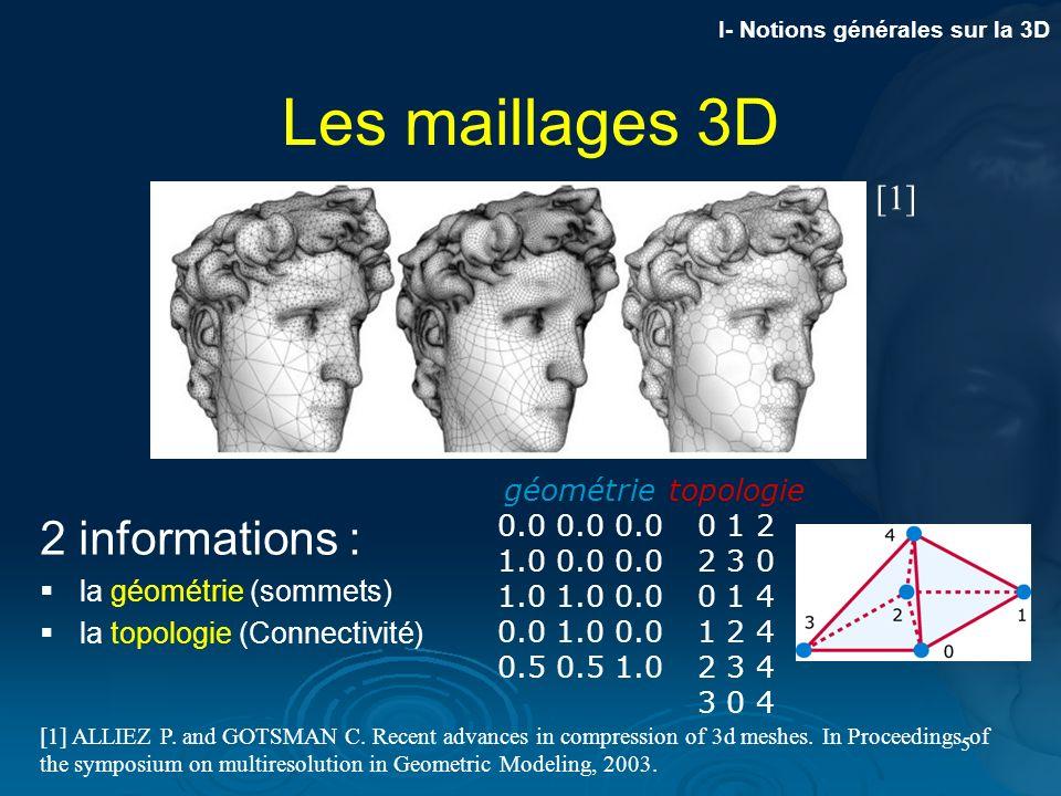 Les maillages 3D 2 informations : [1] géométrie 0.0 0.0 0.0